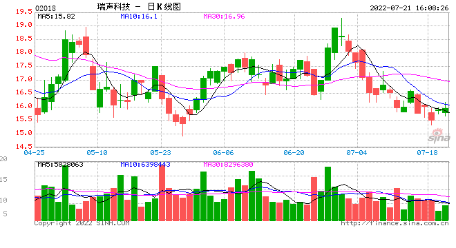 申万宏源研究:中海物业(02669)纳入港股通 维持买入评级