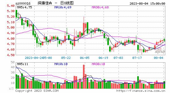 晚间公告热点追踪:中国电信控股股东中国电信集团拟增持不少于40亿元