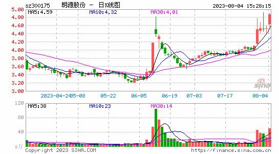 江西快3官网 1