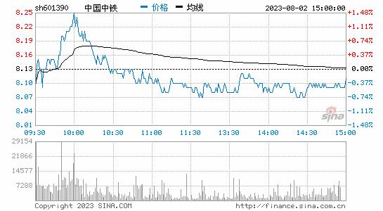 中铁总裁系刘志军案后第二位跳楼铁路高管