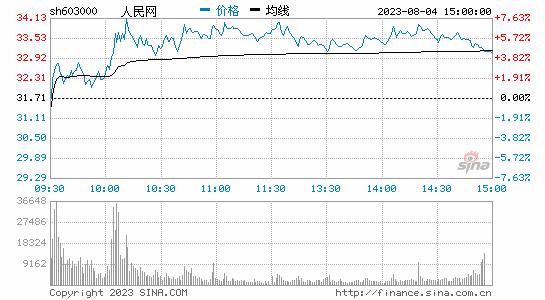 爱乐帮科技以9931万元受让人民澳客36.67%股权