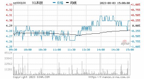 """""""鞋王""""贵人鸟出事:债券评级遭下调 股价4年暴跌90%"""