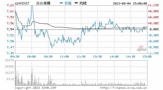 分众传媒拟作价457亿元借壳七喜控股