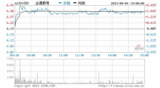 吴晓波频道2018年花40万元采购增粉服务 增粉41.74万