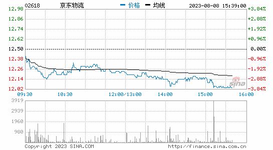TCL通讯拟每股7.50港元私有化 溢价35%