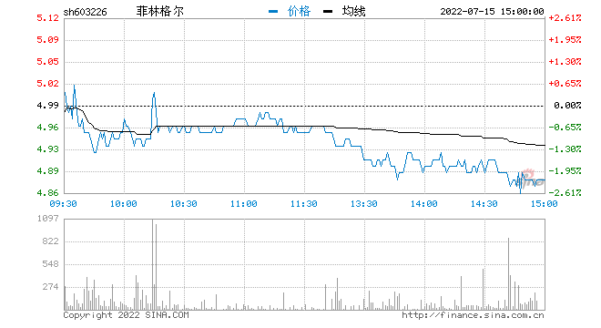 股价曾翻两倍现却连续跌停 大牛股公告曝出退市红线
