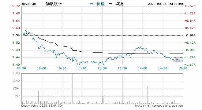 快讯:上海本地股异动拉升 多股涨停