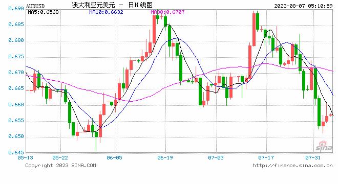 九州彩票 1