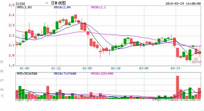 收评:港股恒指跌0.83% 石油股逆市暴涨航空股大跌