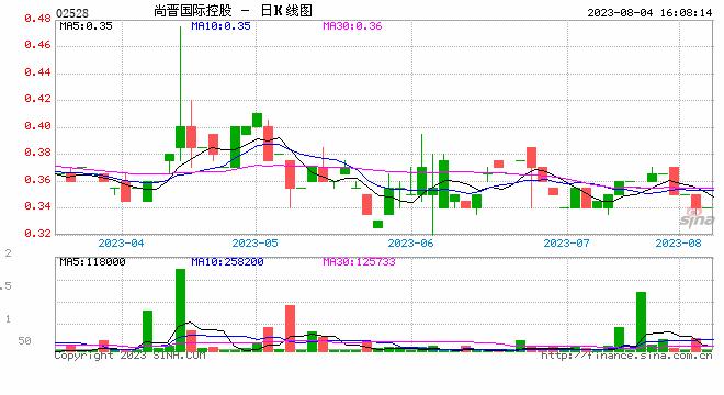 GRF被罚款1亿韩元真的假的?