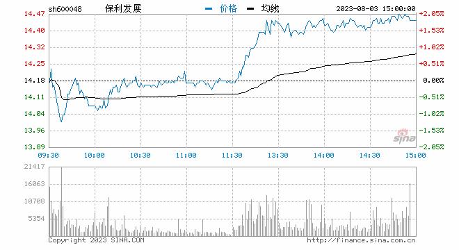 A股期货第一股今日诞生 发行市盈率为22.99倍!买不买