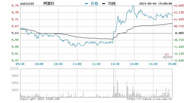 富瑞:世茂房地产降至持有评级目标价28.17港元