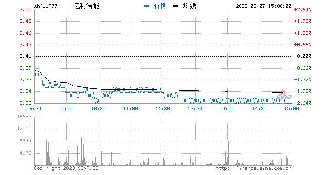 挖掘机10个月销量19.6万台透露了什么信号?