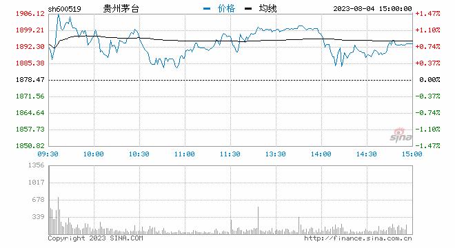 中国联通陈丰伟:明年5G手机在中国市场占有率或超26%
