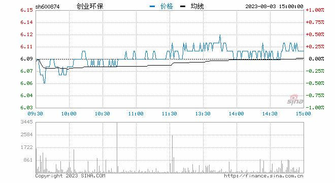 小米集团购回275.62万股
