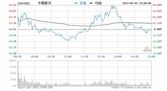 快讯:券商股现涨停潮 中国银河等多股涨停