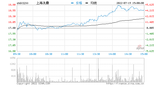瑞信:安东油服给予跑赢大市评级目标价1.2港元