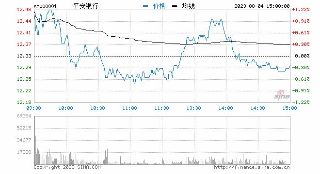 巨丰投顾:市场回归板块轮动格局 短线关注大蓝筹反弹