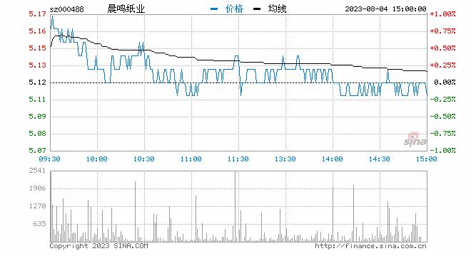 """金融机构11月密集调研10只""""高成长性破净股"""""""