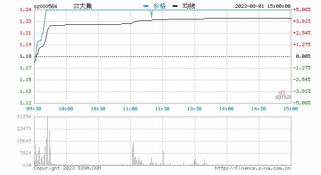 陈峰今调研:海航控股首都航空天津航空金鹏航空汇报