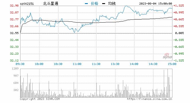 特斯拉股价又创新高这只概念股本月暴涨近60%