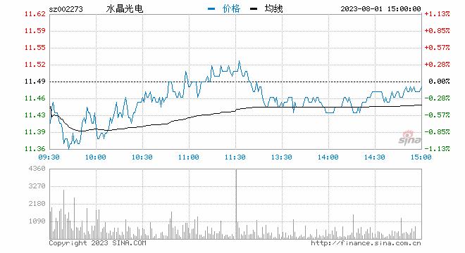 美元跳空高开后前景并不乐观?美元、欧元操作建议