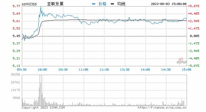 王本龙回应正荣业绩放缓:上半年销售额小于下半年