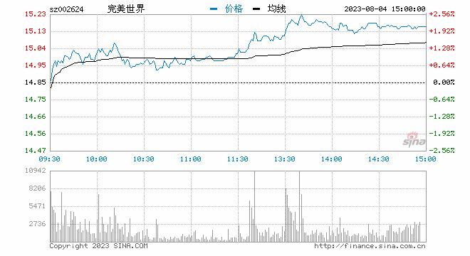 上海股权托管交易中心获批开展债转股转股资产交易