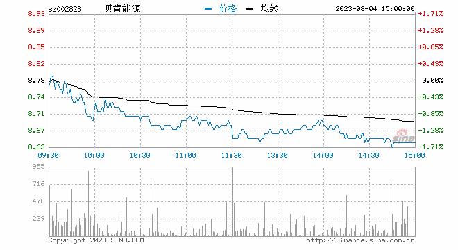 炫财技玩定增:盛屯矿业斥巨资买矿 一项目10年未投产