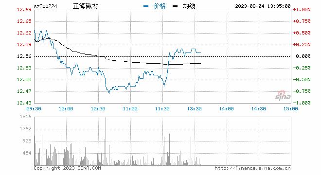 湖北孝感4.7级地震?最新回复来了!