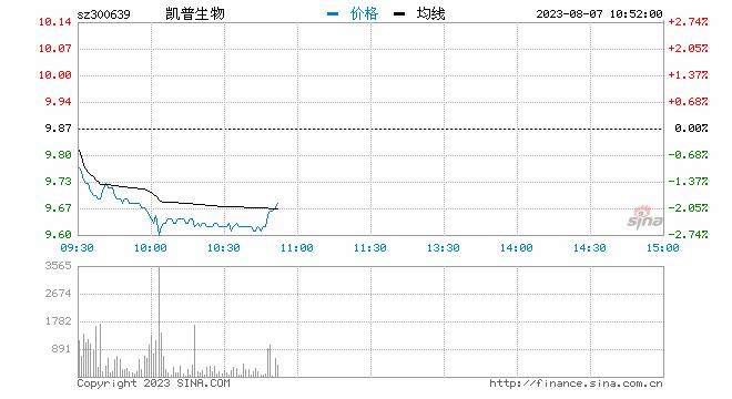 海证期货:焦炭继续底部震荡区间操作为主