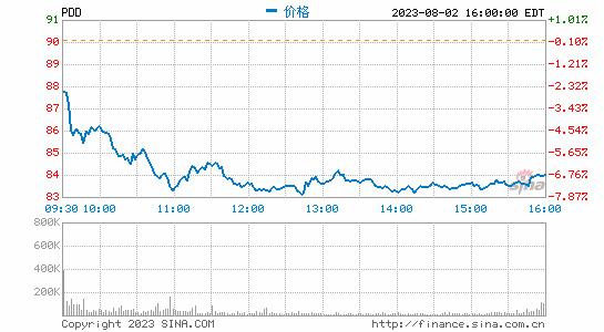 国泰君安国际:恒安国际目标价69.2港元 上涨空间28%