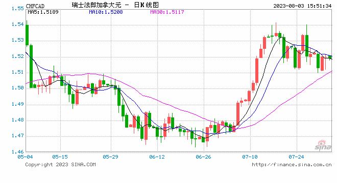 港铁:鉴于相关人士称会再到车站 21时暂关葵芳站