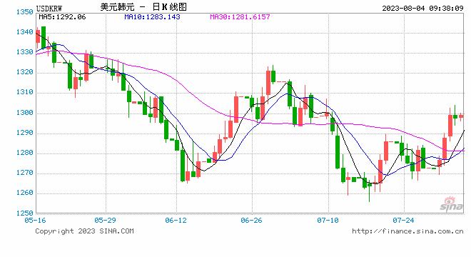 澳优10月3日耗资48万港元回购4.7万股