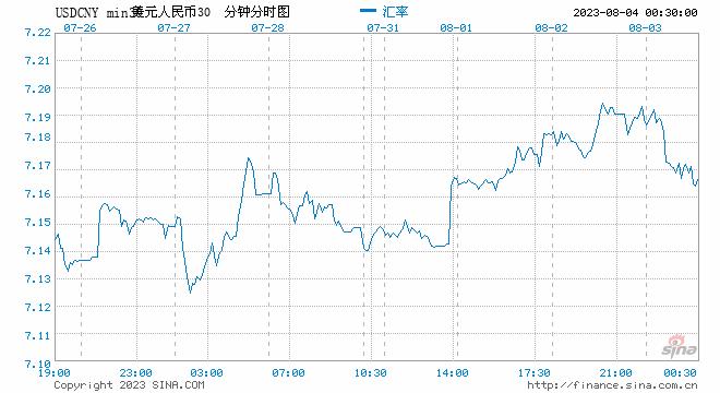 华泰保兴货币基金经理张挺离任 章劲补位